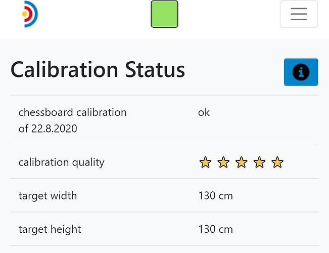 calibration_status