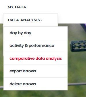 data_analysis_menu
